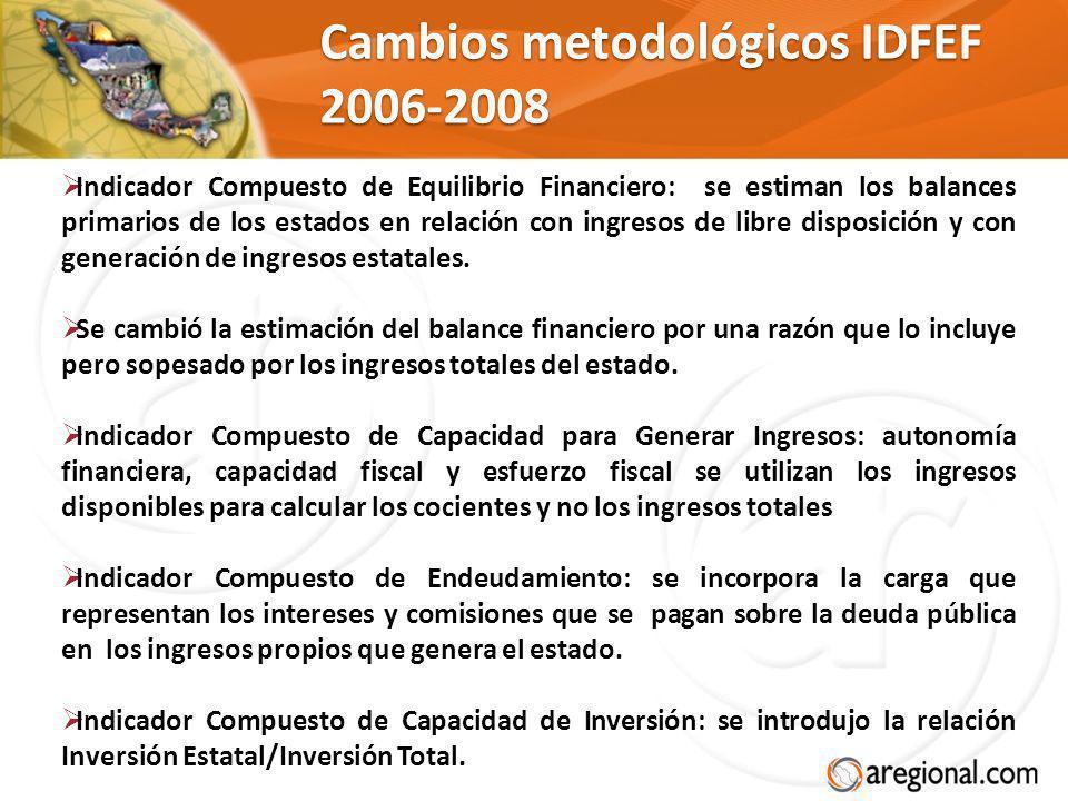 Cambios metodológicos IDFEF 2006-2008