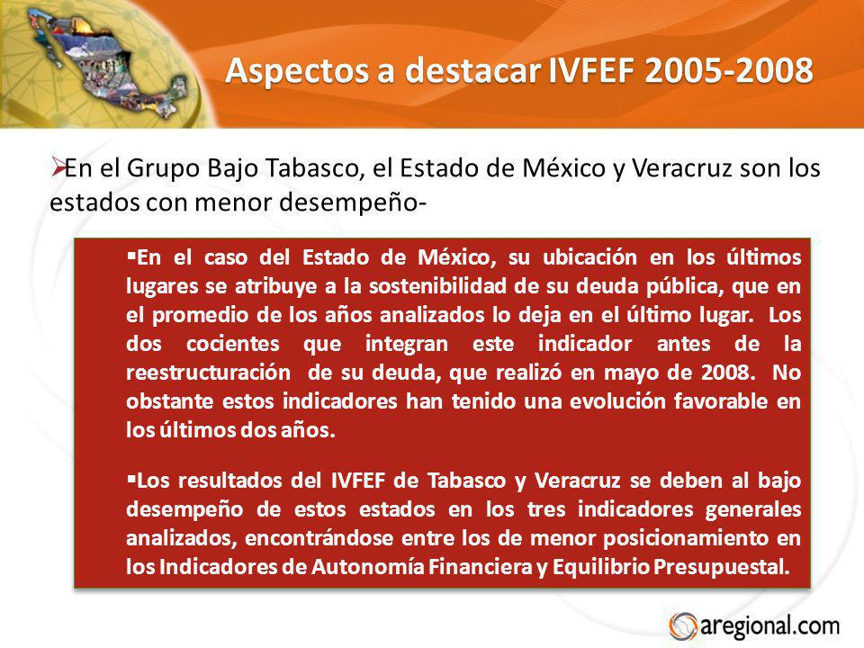 Aspectos a destacar IVFEF 2005-2008