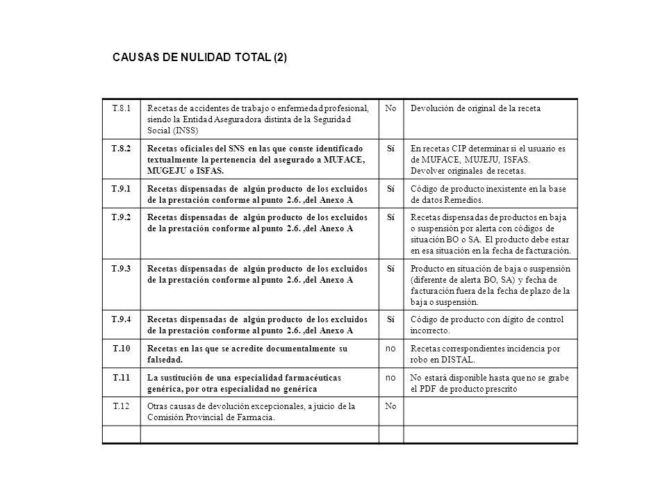 CAUSAS DE NULIDAD TOTAL (2)
