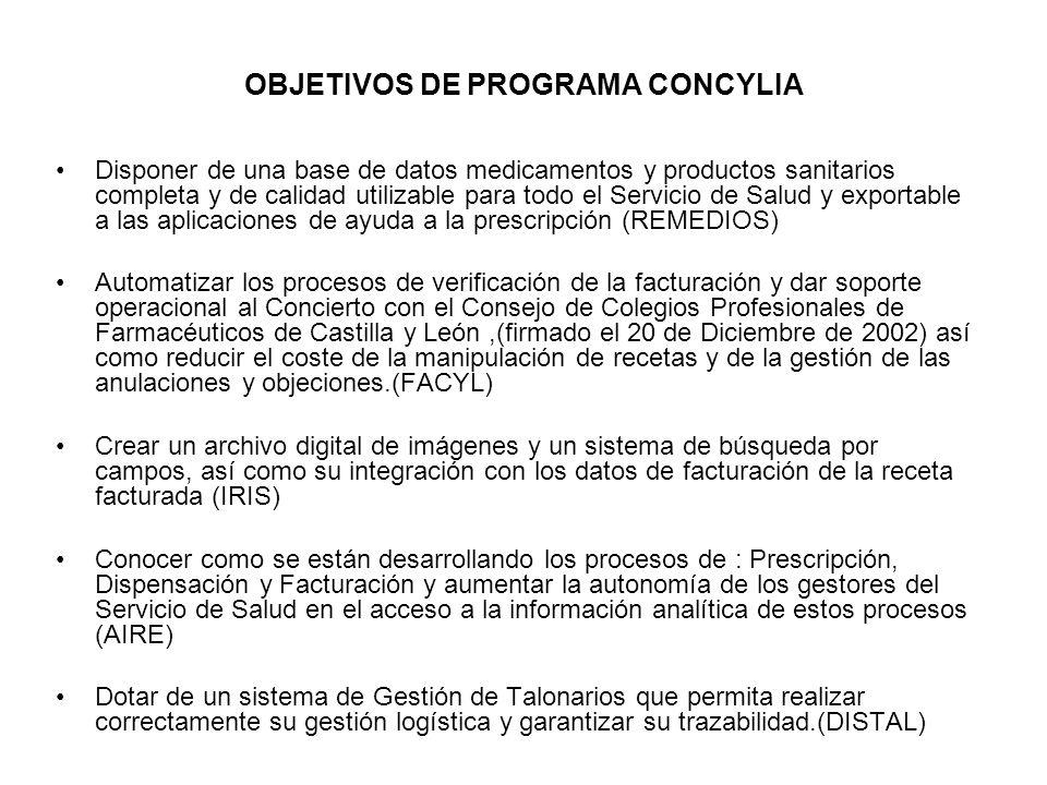 OBJETIVOS DE PROGRAMA CONCYLIA