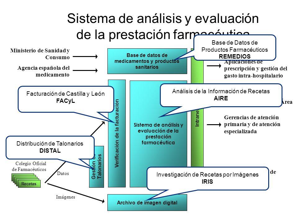 Sistema de análisis y evaluación de la prestación farmacéutica