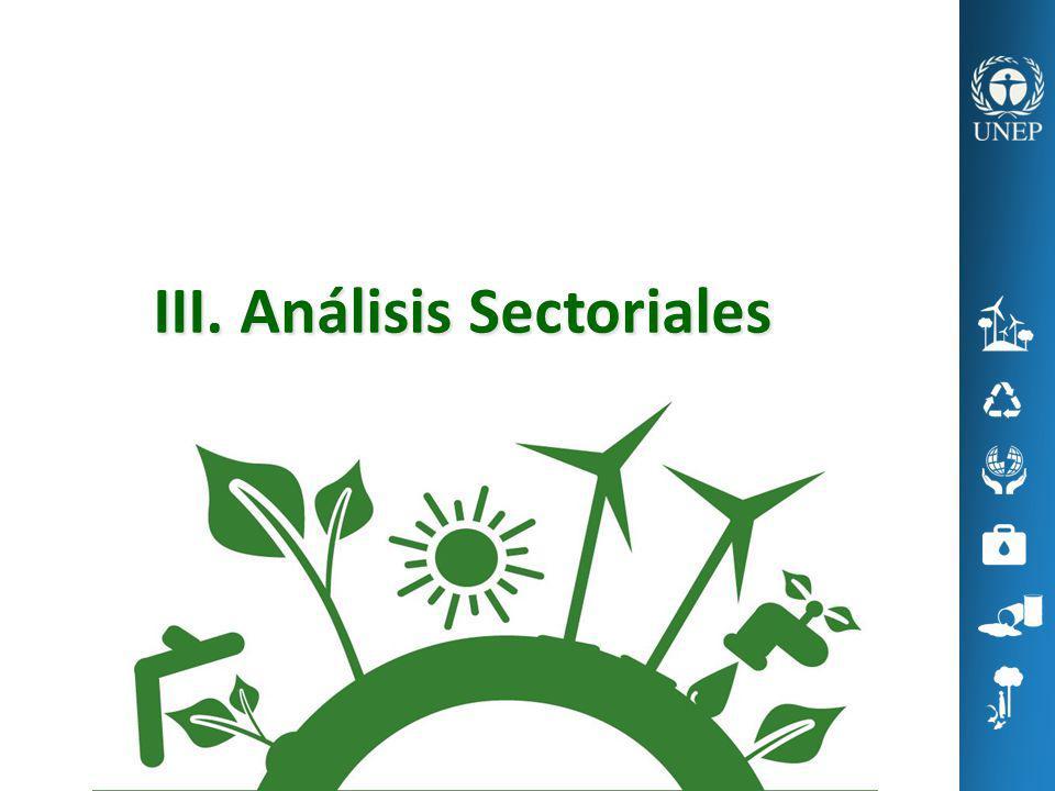 III. Análisis Sectoriales