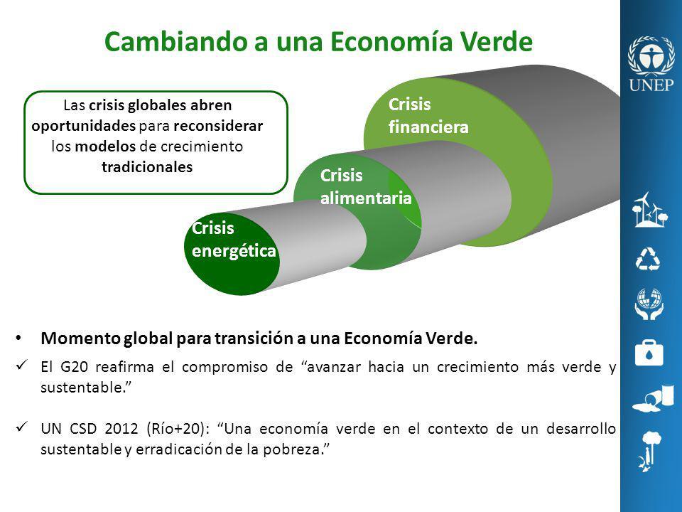 Cambiando a una Economía Verde