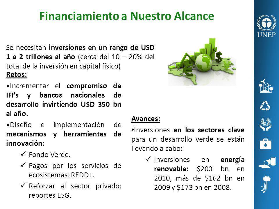 Financiamiento a Nuestro Alcance