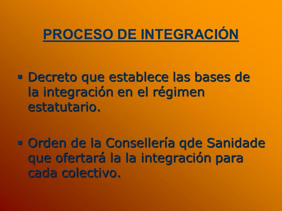 PROCESO DE INTEGRACIÓN