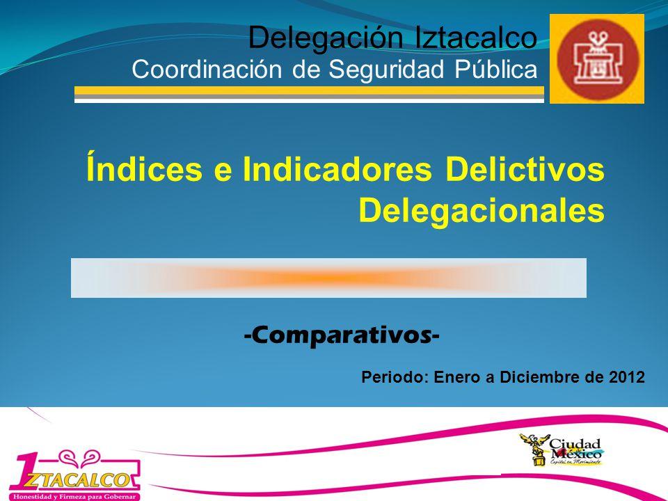 Índices e Indicadores Delictivos Delegacionales