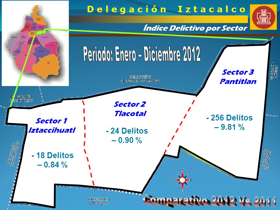Periodo: Enero – Diciembre 2012