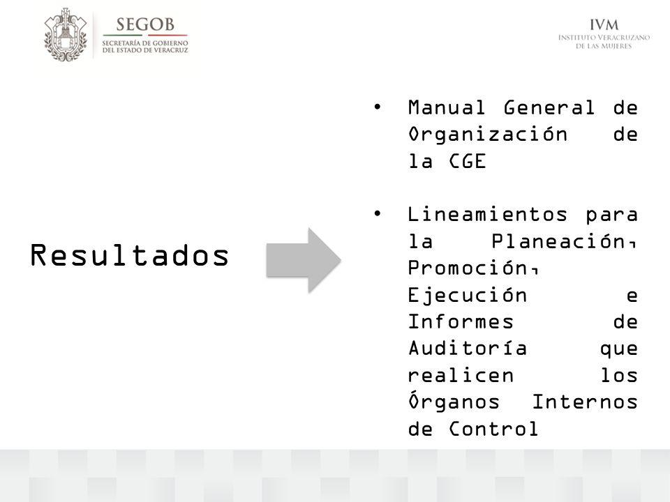 Resultados Manual General de Organización de la CGE