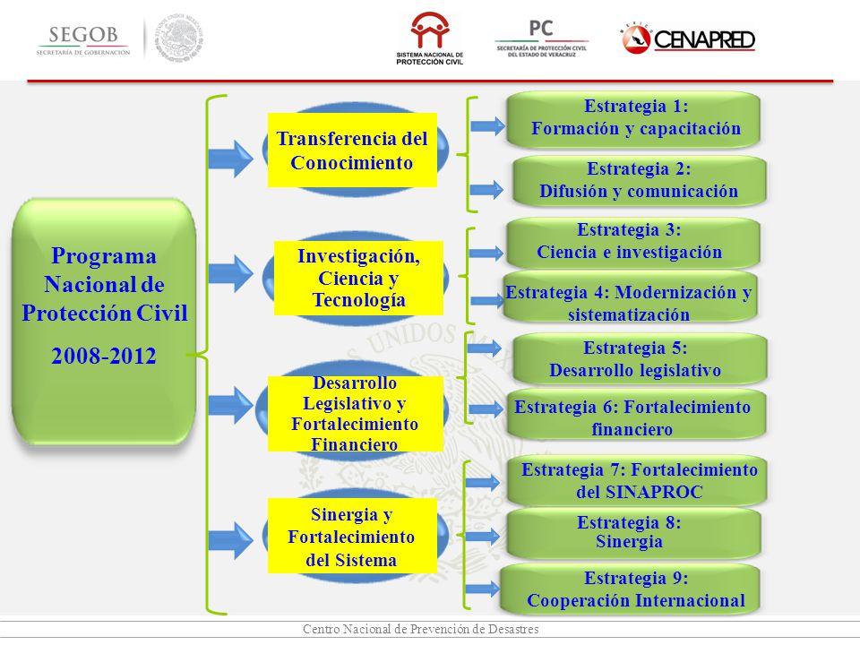 Programa Nacional de Protección Civil 2008-2012