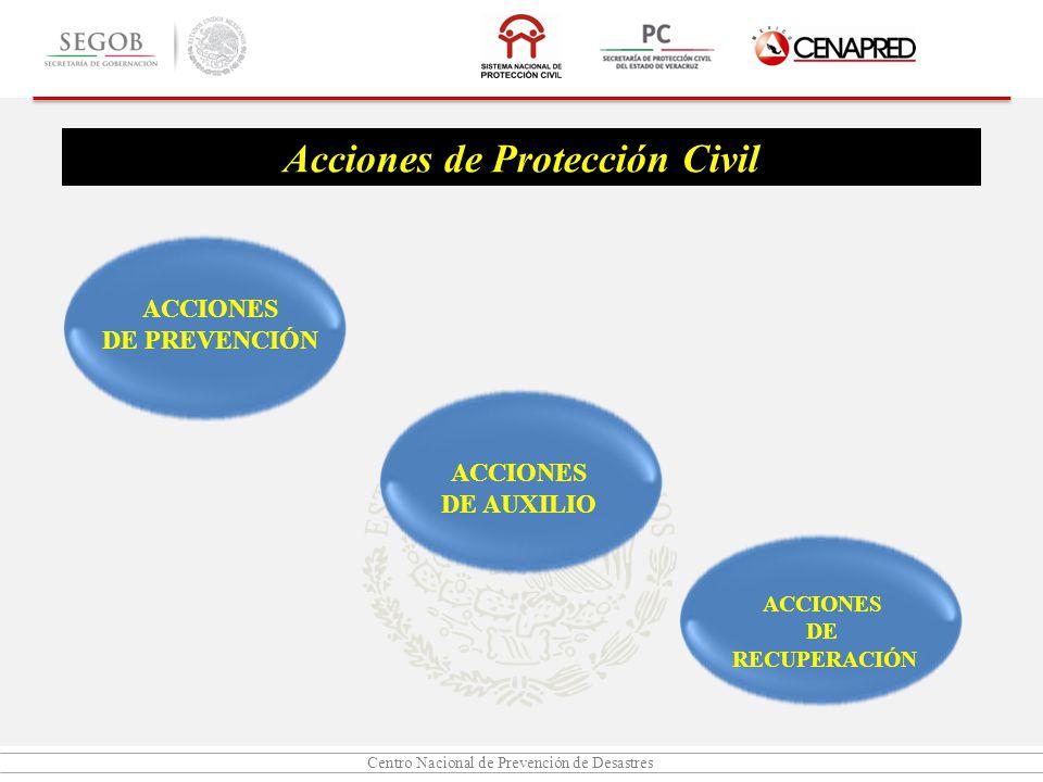 Acciones de Protección Civil