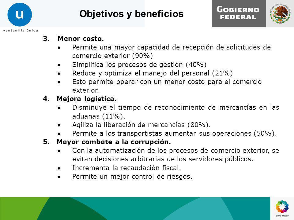 Objetivos y beneficios