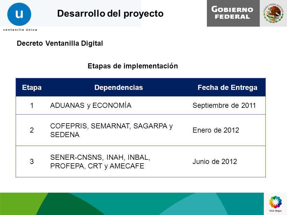 Decreto Ventanilla Digital