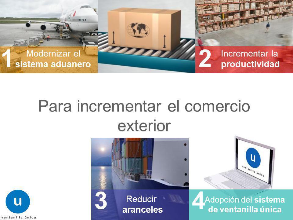 1 2 3 4 Para incrementar el comercio exterior