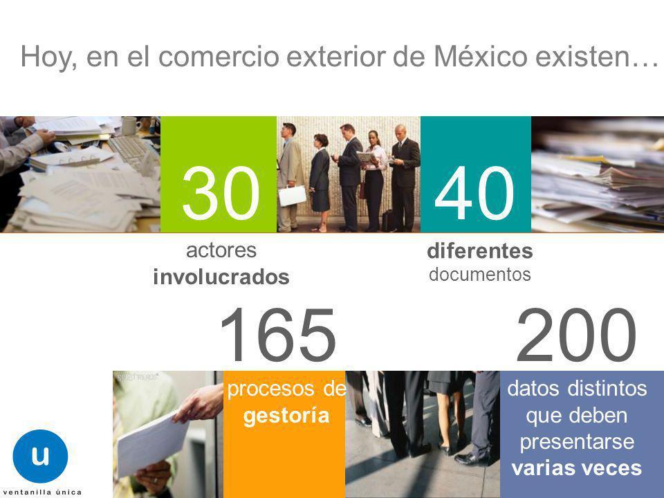 30 40 165 200 Hoy, en el comercio exterior de México existen…