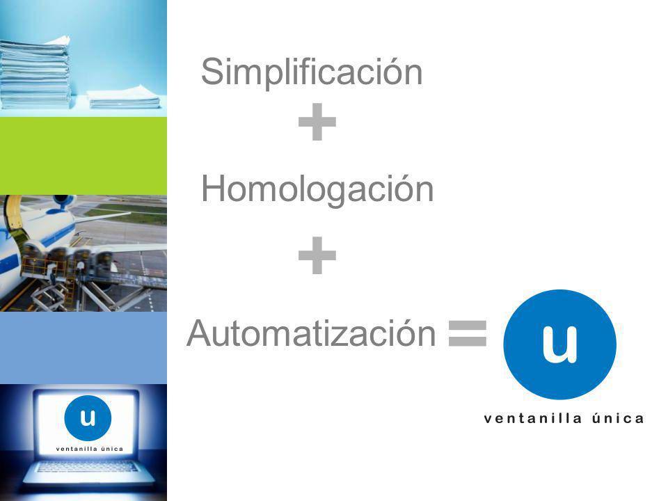 Simplificación + Homologación + = Automatización