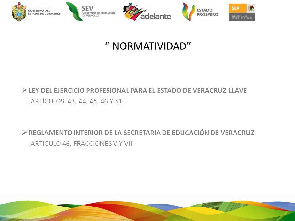 NORMATIVIDAD LEY DEL EJERCICIO PROFESIONAL PARA EL ESTADO DE VERACRUZ-LLAVE. ARTÍCULOS 43, 44, 45, 46 Y 51.