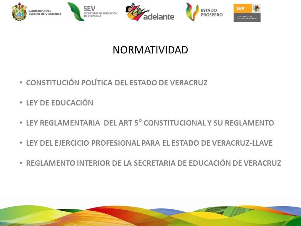 NORMATIVIDAD CONSTITUCIÓN POLÍTICA DEL ESTADO DE VERACRUZ