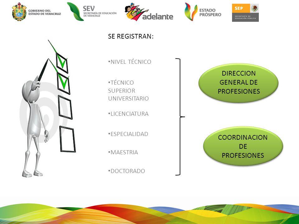 DIRECCION GENERAL DE PROFESIONES
