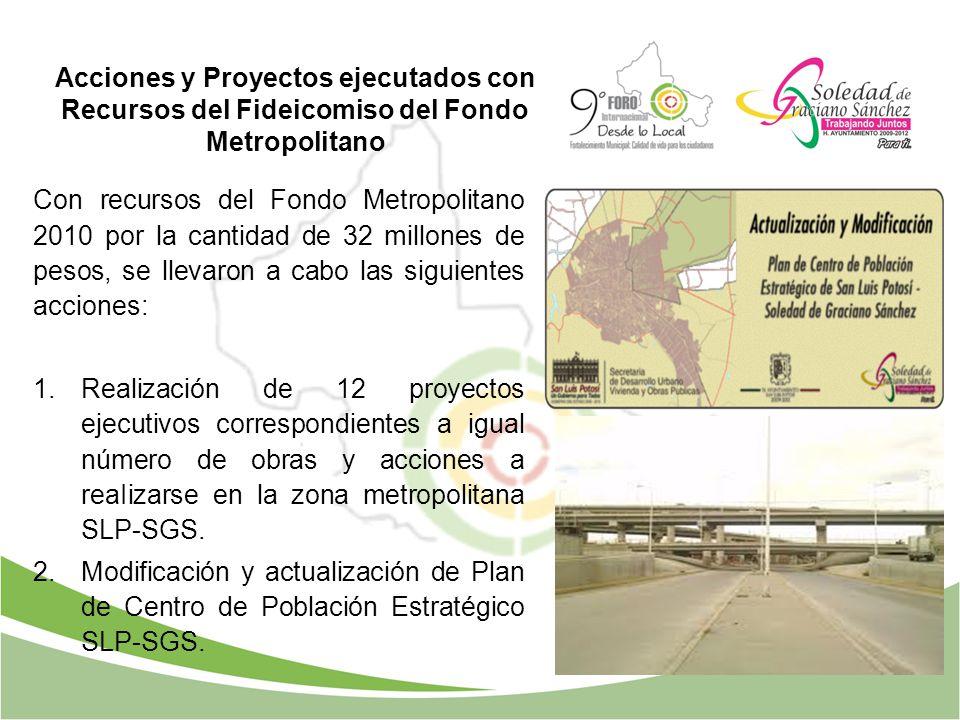 Acciones y Proyectos ejecutados con Recursos del Fideicomiso del Fondo Metropolitano