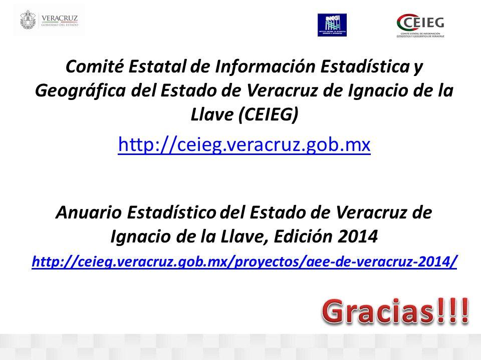 Gracias!!! http://ceieg.veracruz.gob.mx