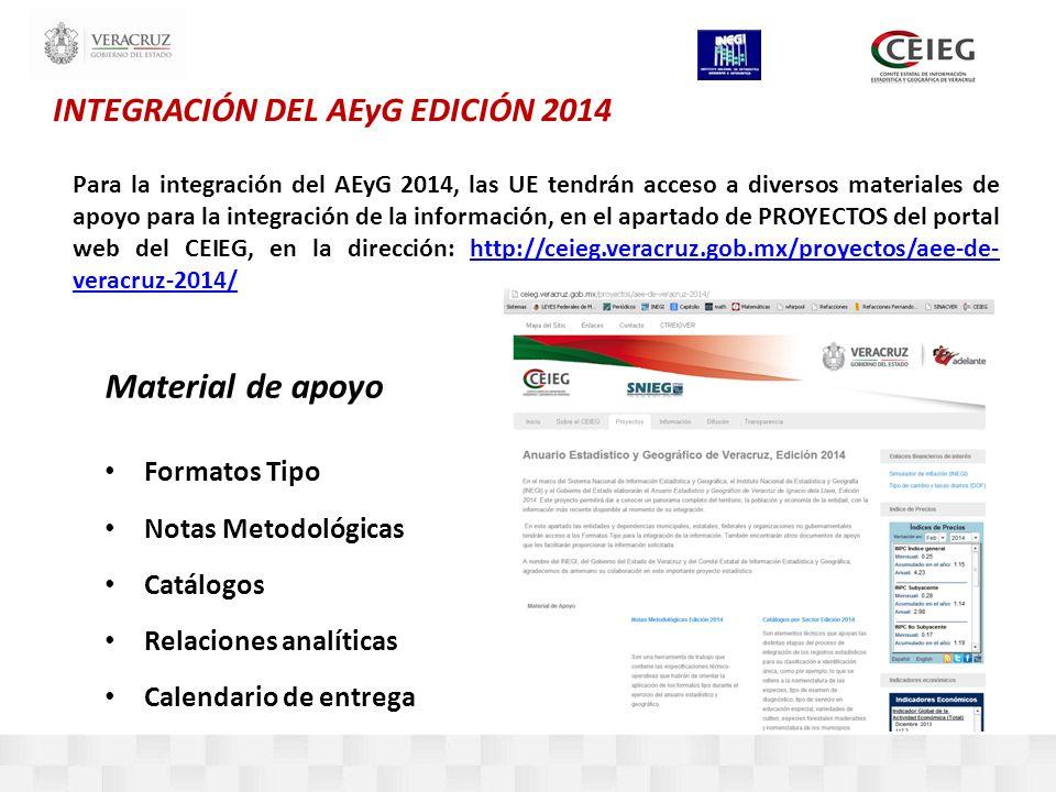 INTEGRACIÓN DEL AEyG EDICIÓN 2014