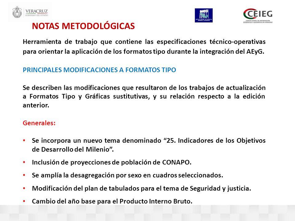 NOTAS METODOLÓGICAS