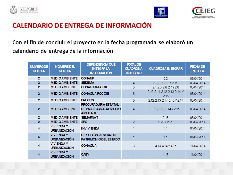 CALENDARIO DE ENTREGA DE INFORMACIÓN
