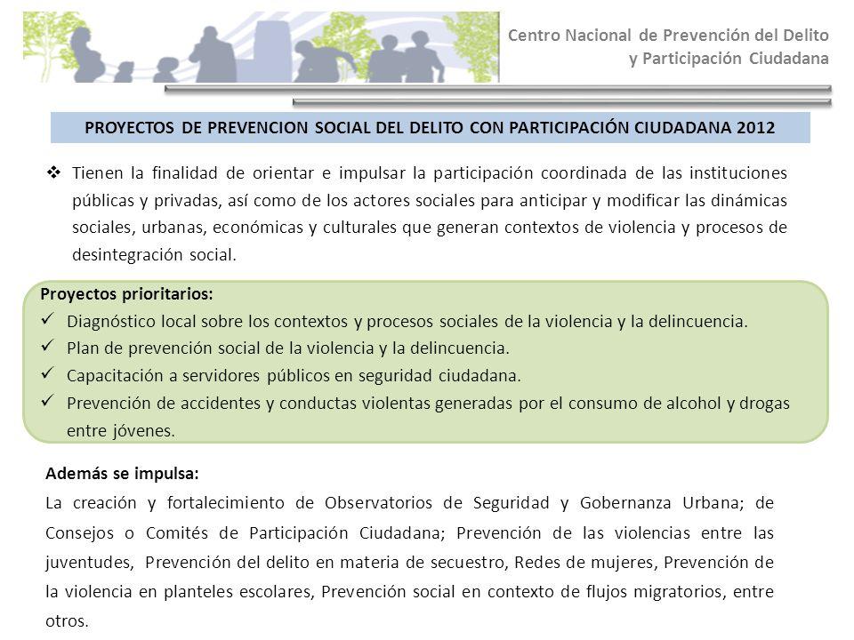 Centro Nacional de Prevención del Delito