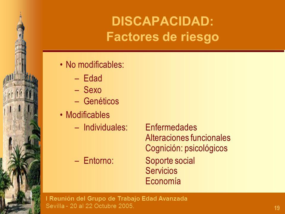 DISCAPACIDAD: Factores de riesgo