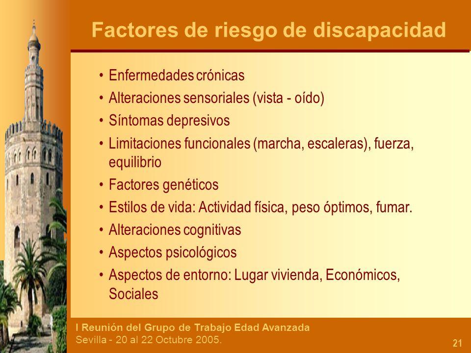 Factores de riesgo de discapacidad