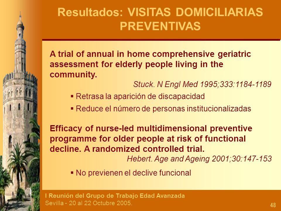 Resultados: VISITAS DOMICILIARIAS PREVENTIVAS