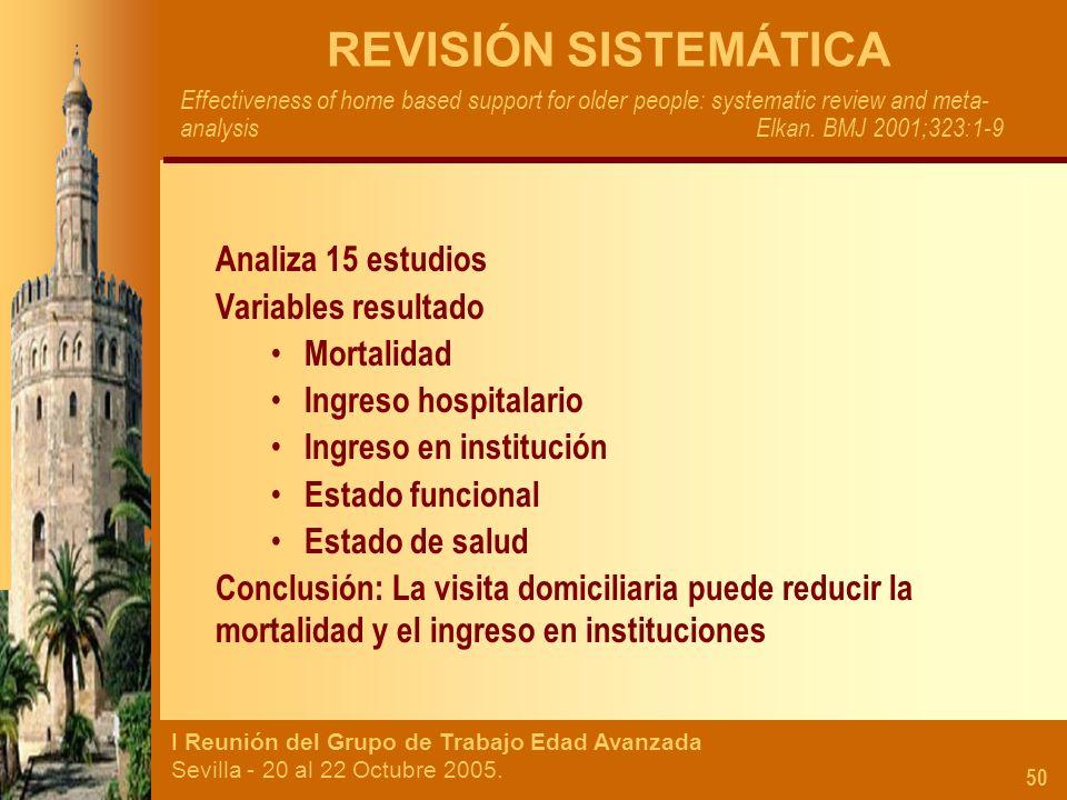 REVISIÓN SISTEMÁTICA Analiza 15 estudios Variables resultado