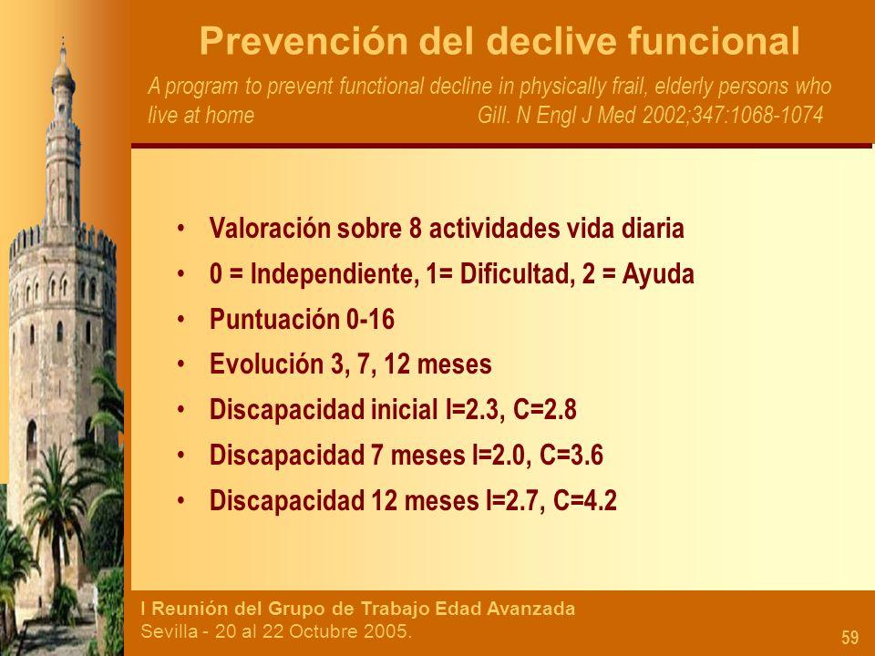 Prevención del declive funcional