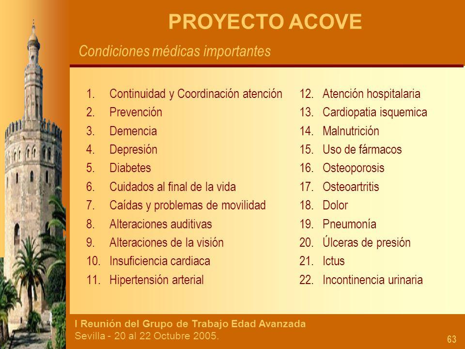 PROYECTO ACOVE Condiciones médicas importantes