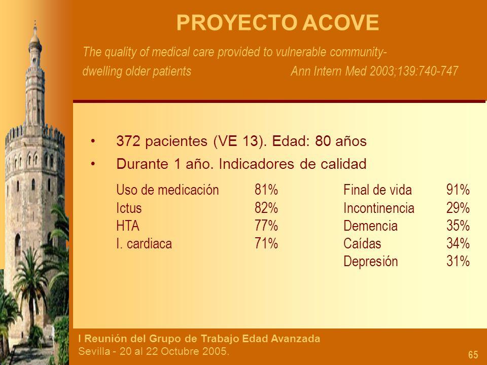 PROYECTO ACOVE 372 pacientes (VE 13). Edad: 80 años