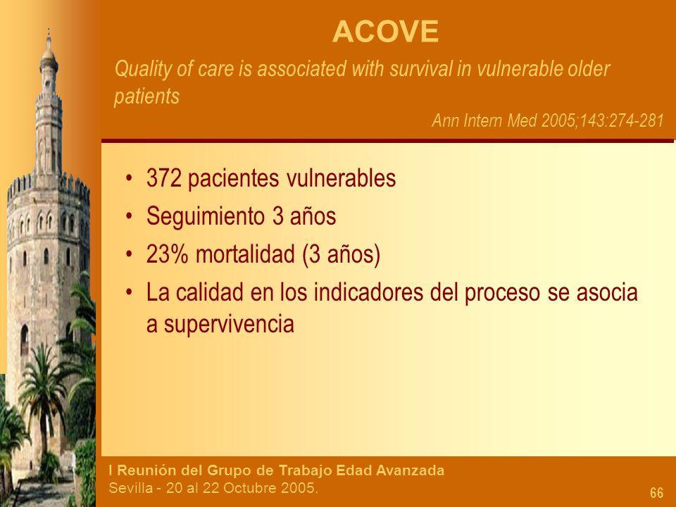 ACOVE 372 pacientes vulnerables Seguimiento 3 años
