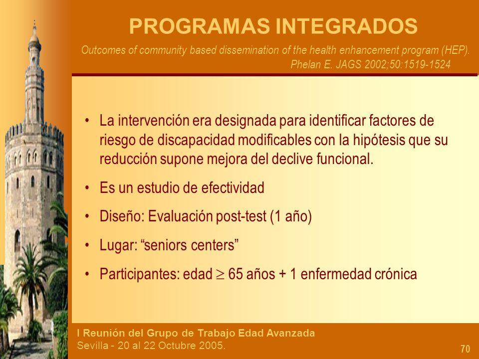 PROGRAMAS INTEGRADOSOutcomes of community based dissemination of the health enhancement program (HEP). Phelan E. JAGS 2002;50:1519-1524.