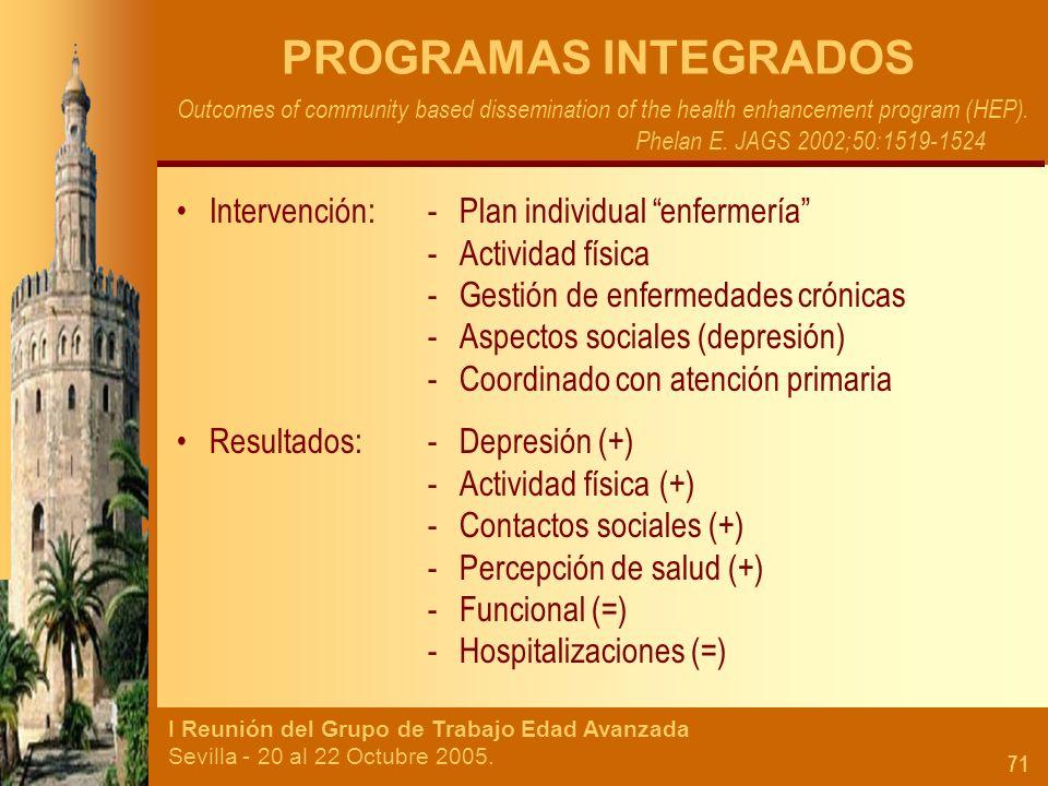 PROGRAMAS INTEGRADOS Intervención: - Plan individual enfermería