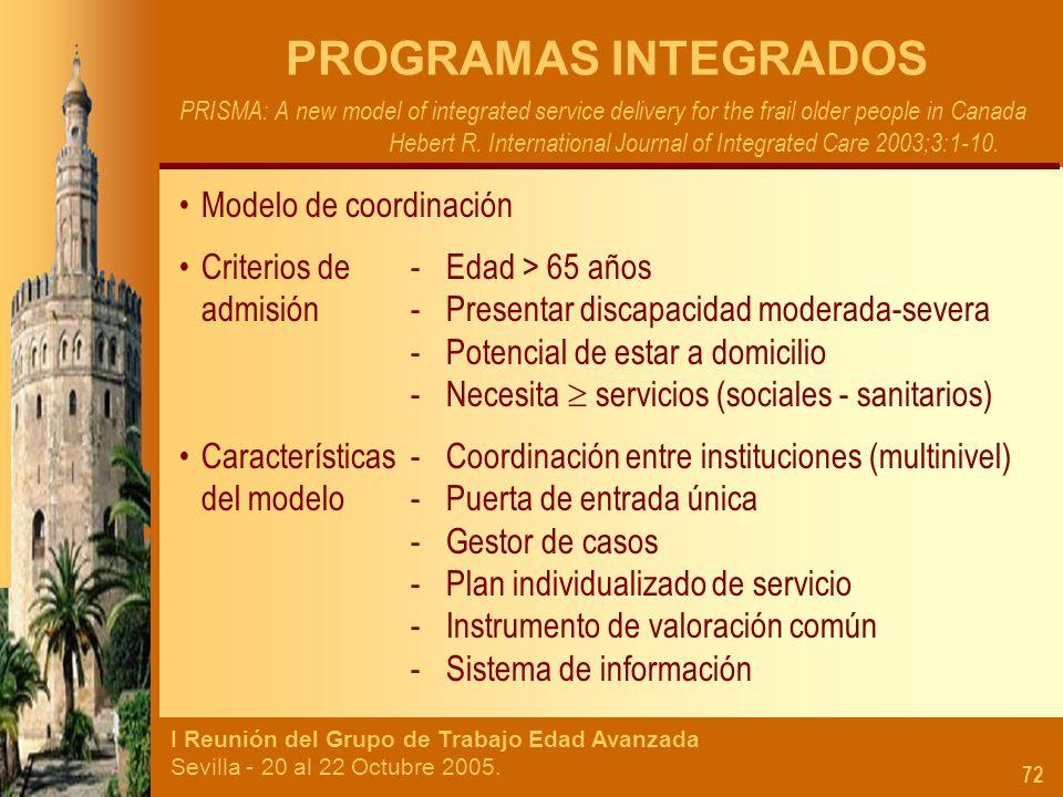 PROGRAMAS INTEGRADOS Modelo de coordinación