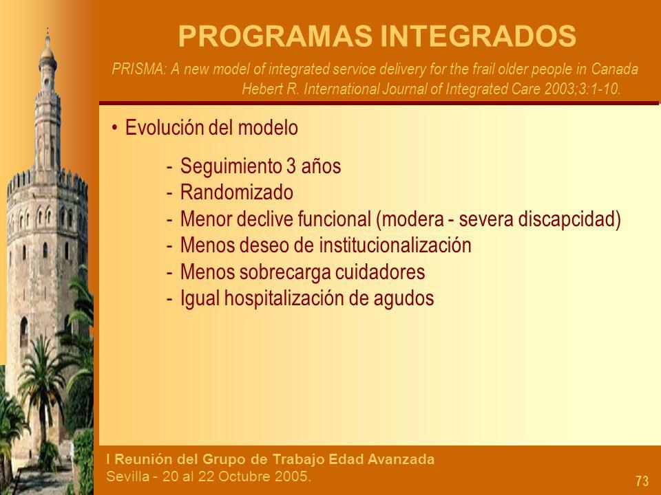 PROGRAMAS INTEGRADOS Evolución del modelo - Seguimiento 3 años