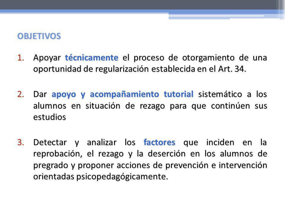 OBJETIVOS Apoyar técnicamente el proceso de otorgamiento de una oportunidad de regularización establecida en el Art. 34.