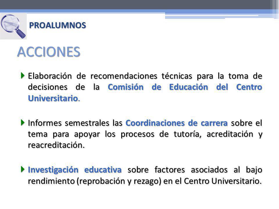 PROALUMNOS ACCIONES. Elaboración de recomendaciones técnicas para la toma de decisiones de la Comisión de Educación del Centro Universitario.