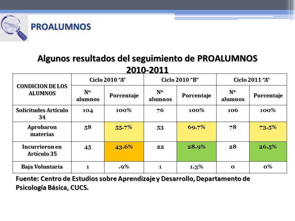 Algunos resultados del seguimiento de PROALUMNOS 2010-2011