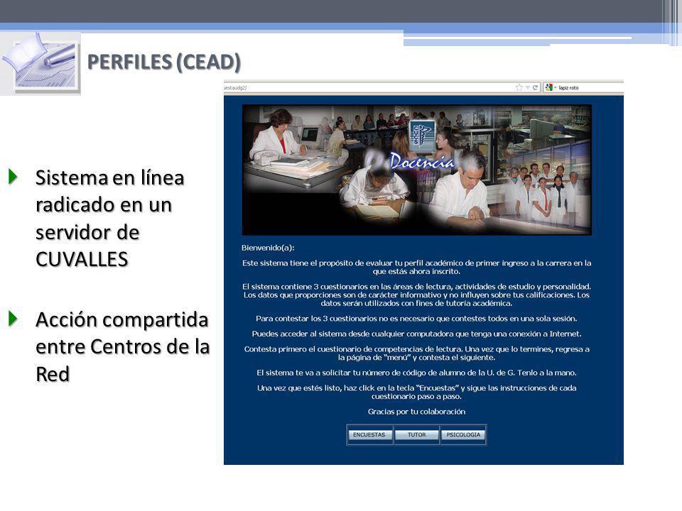 PERFILES (CEAD) Sistema en línea radicado en un servidor de CUVALLES.