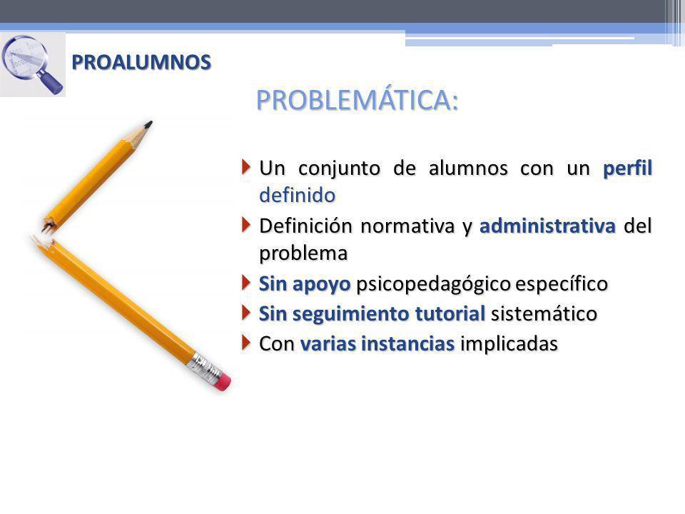 PROBLEMÁTICA: PROALUMNOS Un conjunto de alumnos con un perfil definido