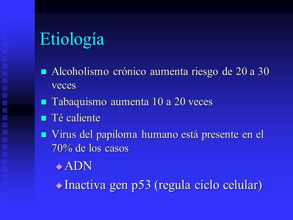 Etiología ADN Inactiva gen p53 (regula ciclo celular)