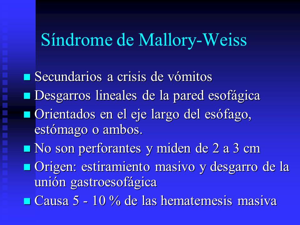 Síndrome de Mallory-Weiss