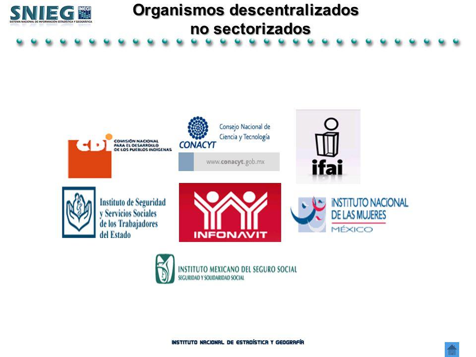 Organismos descentralizados