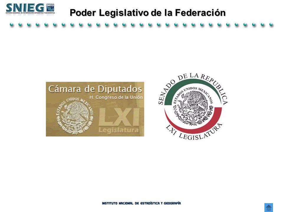 Poder Legislativo de la Federación