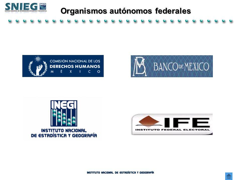Organismos autónomos federales